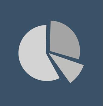 Gráficos da Receita Orçamentária